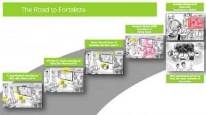 Microsoft-has-frozen-the-project-Fortaleza-i-look.net